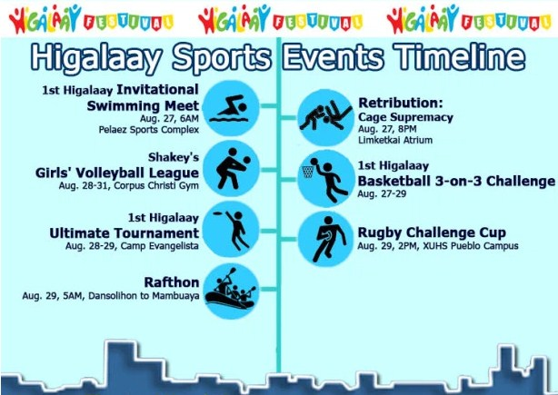 higalaay sports events 2015