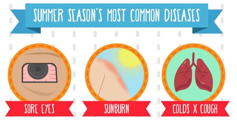 Summer diseases