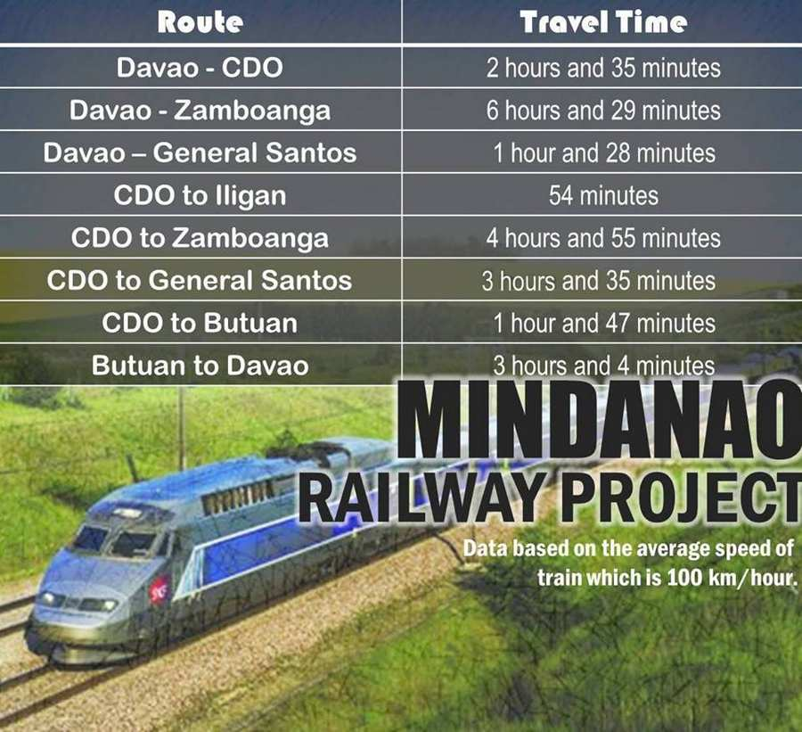 railway project Umbrella spv between government of gujarat and ministry of railways for railways project within  purpose of development of viable railway projects in the.