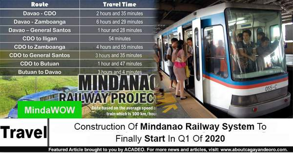 Mindanao Railway System